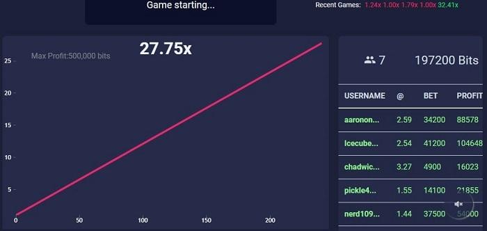 BetBit Crash Game